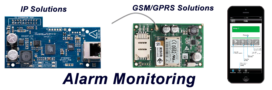 Alarm Monitoring installation and configuration service