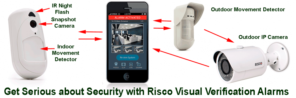 Risco Home Security Video Verification Systems